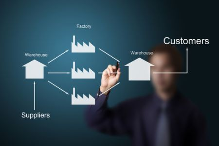 Logistics for Customers and Clients Schema